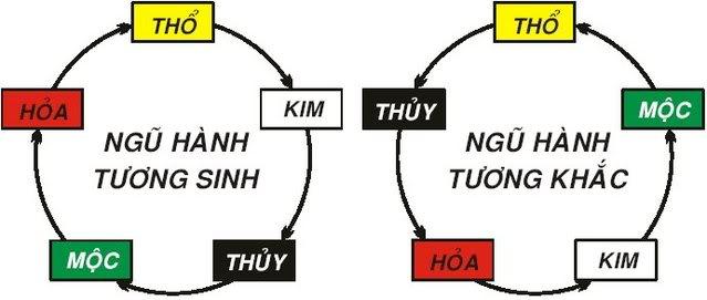 hopcungcaocap.vn-bao bì giấy hoàng vương-10 Nguyên Tắc Vàng Khi Chọn Màu Cho Các Mẫu Thiết Kế